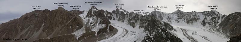 Peak Ratceka (4150m) Zirvesinden Ala Archa Panoraması